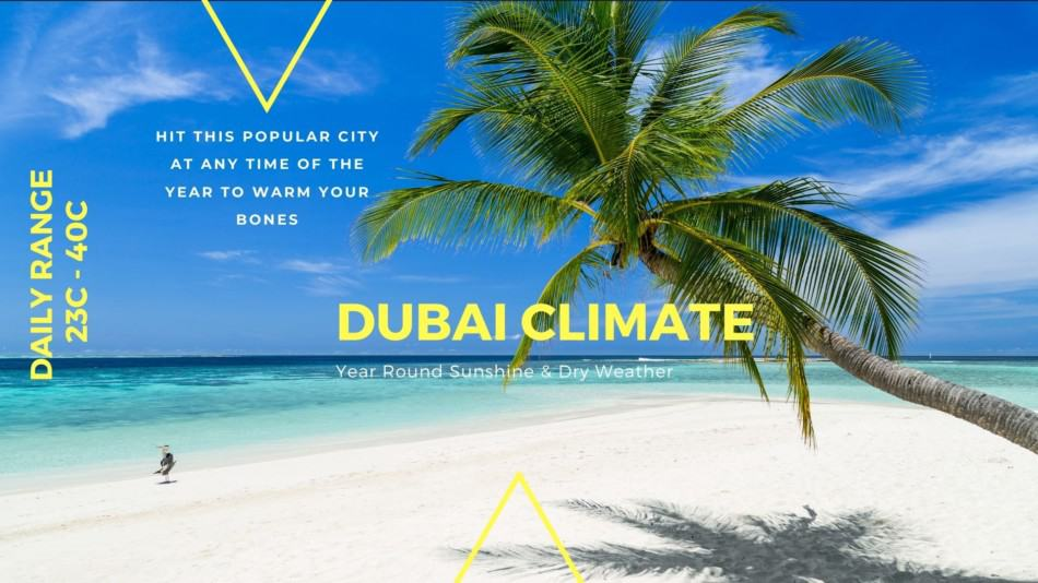 Dubai Weather | The Vacation Builder