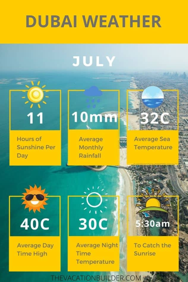 Dubai Weather July | The Vacation Builder