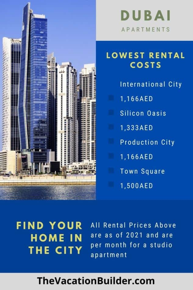 Cheapest Studio Apartment Rental Costs in Dubai | The Vacation Builder