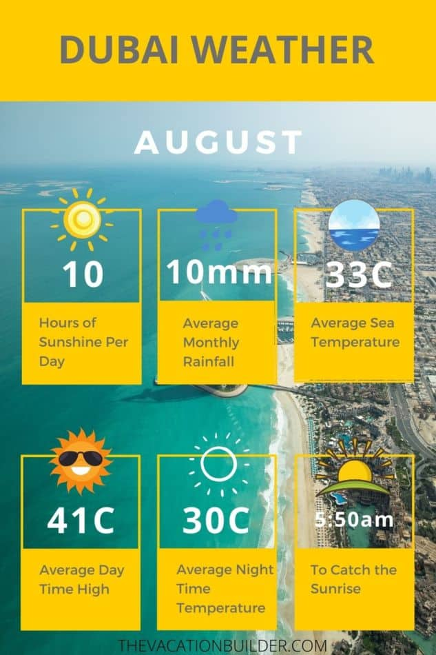 Dubai Weather in August | The Vacation Builder