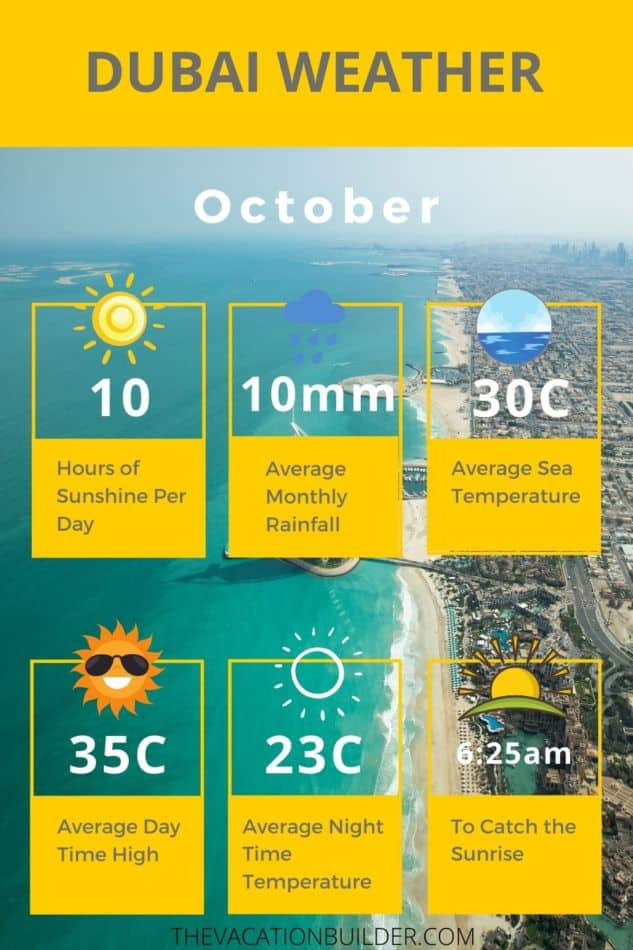 Weather in Dubai During October | The Vacation Builder