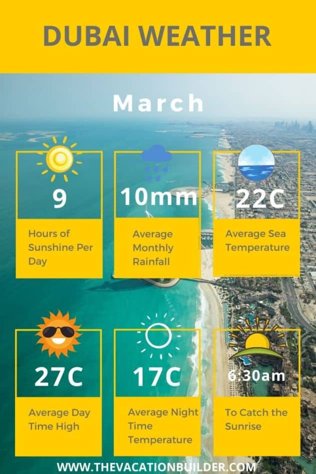 Dubai Weather March | The Vacation Builder